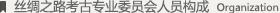 丝绸之路考古专业委员会人员构成
