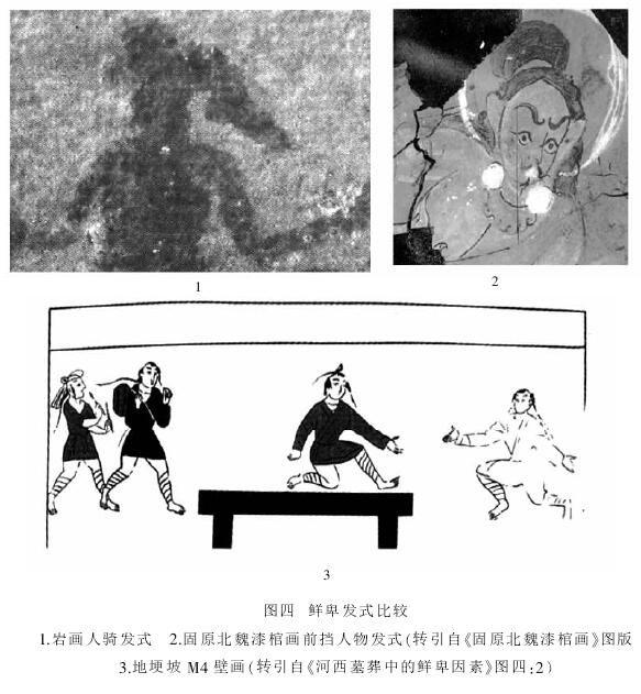 贺兰山白芨沟彩色岩画的时代及民族归属