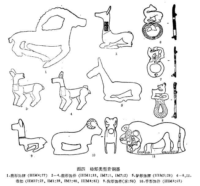 东周时期的戎狄青铜文化