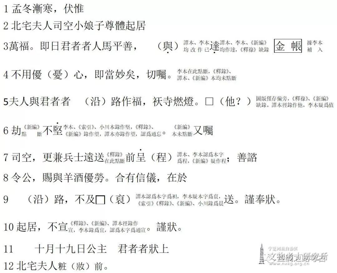 """张小贵:敦煌文書所記""""祆寺燃燈""""考"""