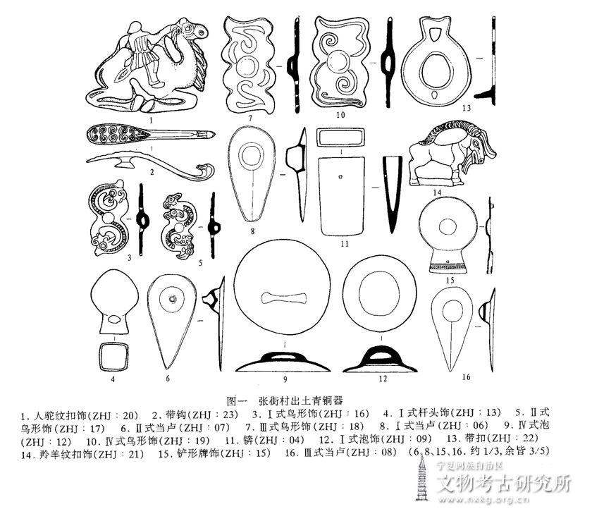 宁夏彭阳县近年出土的北方系青铜器
