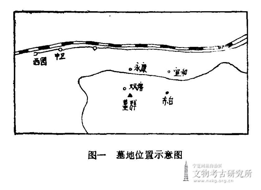 宁夏中卫县狼窝子坑的青铜短剑墓群