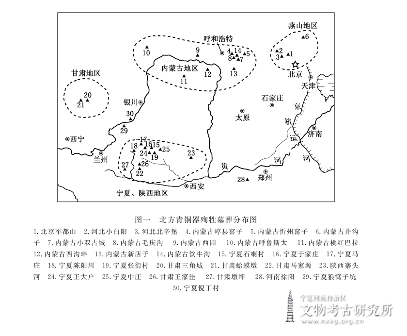 北方系青铜文化墓的殉牲习俗
